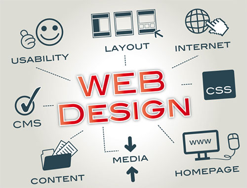 Web design – Creare site Web developer – Creare magazin online - Gazduire web - SEO